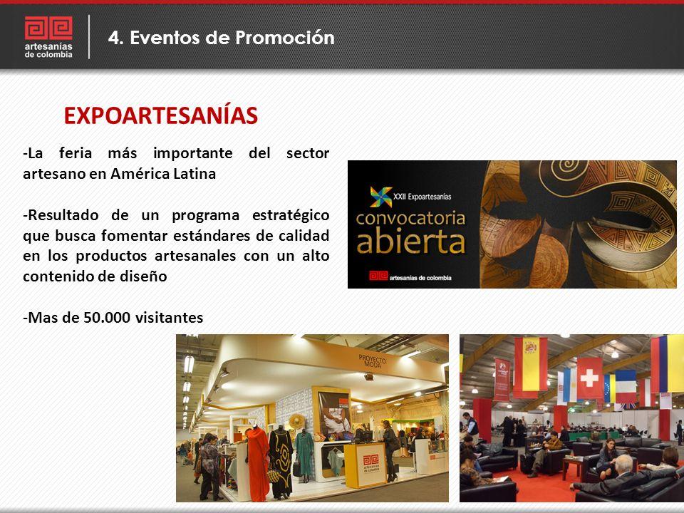 EXPOARTESANÍAS 4. Eventos de Promoción -La feria más importante del sector artesano en América Latina -Resultado de un programa estratégico que busca