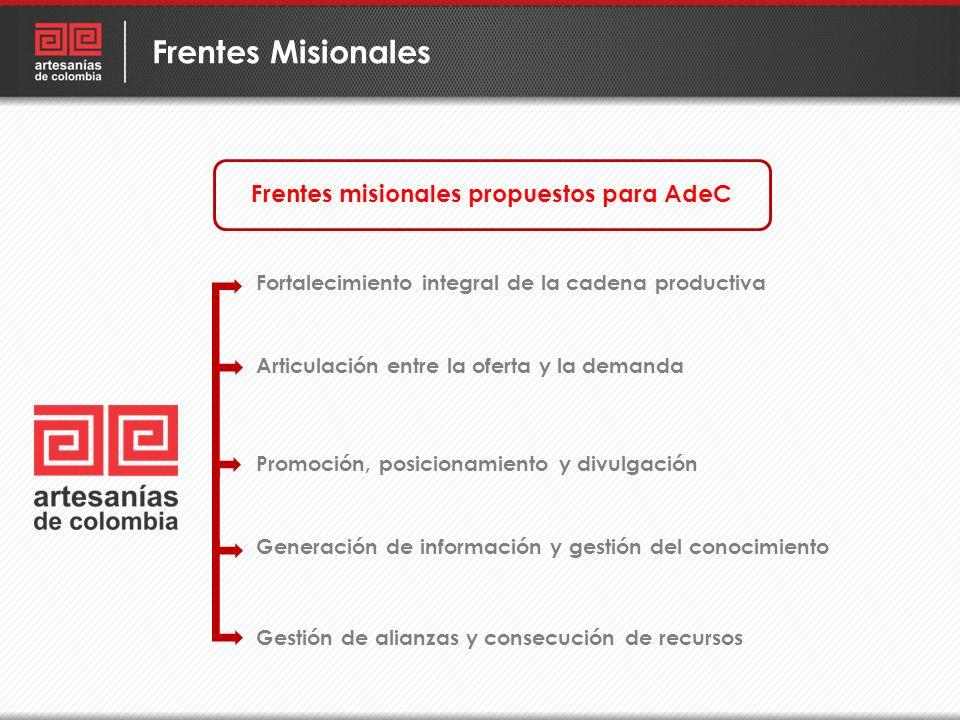 Frentes Misionales Frentes misionales propuestos para AdeC Fortalecimiento integral de la cadena productiva Articulación entre la oferta y la demanda