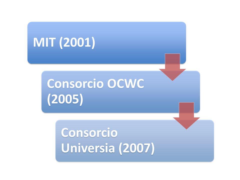 MIT (2001) Consorcio OCWC (2005) Consorcio Universia (2007)