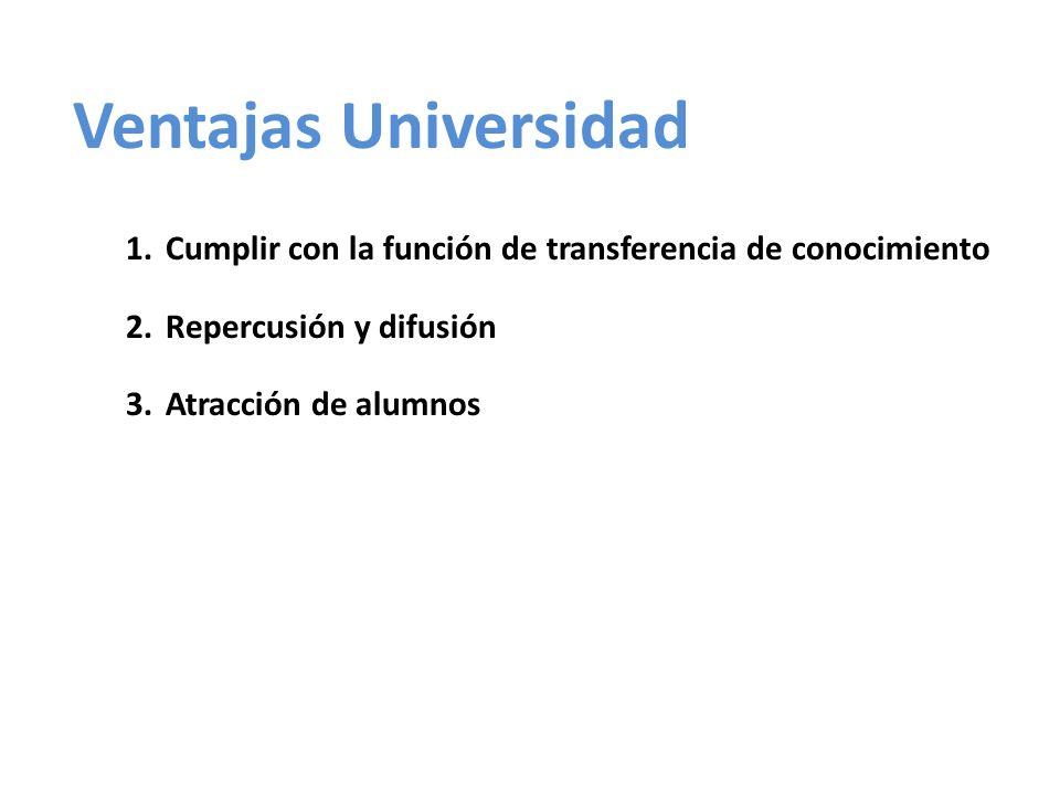 Ventajas Universidad 1.Cumplir con la función de transferencia de conocimiento 2.Repercusión y difusión 3.Atracción de alumnos
