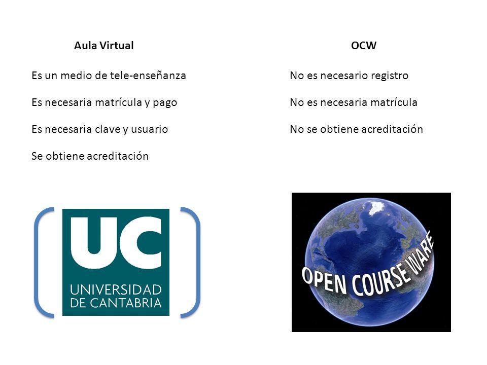 Aula Virtual Es un medio de tele-enseñanza Es necesaria matrícula y pago Es necesaria clave y usuario Se obtiene acreditación OCW No es necesario registro No es necesaria matrícula No se obtiene acreditación