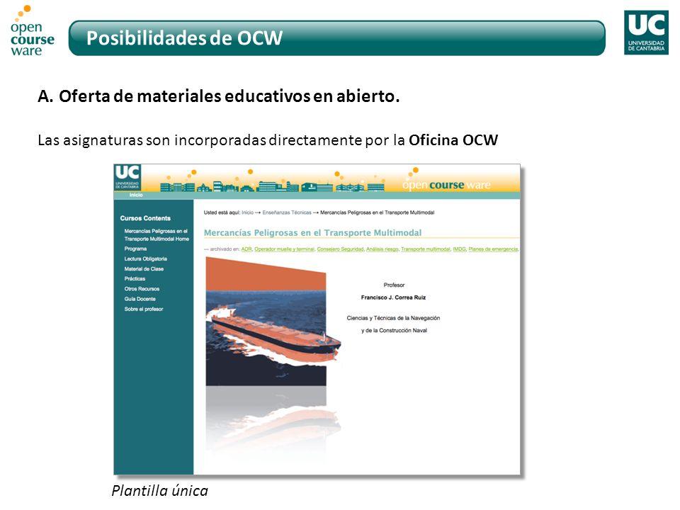 Posibilidades de OCW A. Oferta de materiales educativos en abierto. Las asignaturas son incorporadas directamente por la Oficina OCW Plantilla única