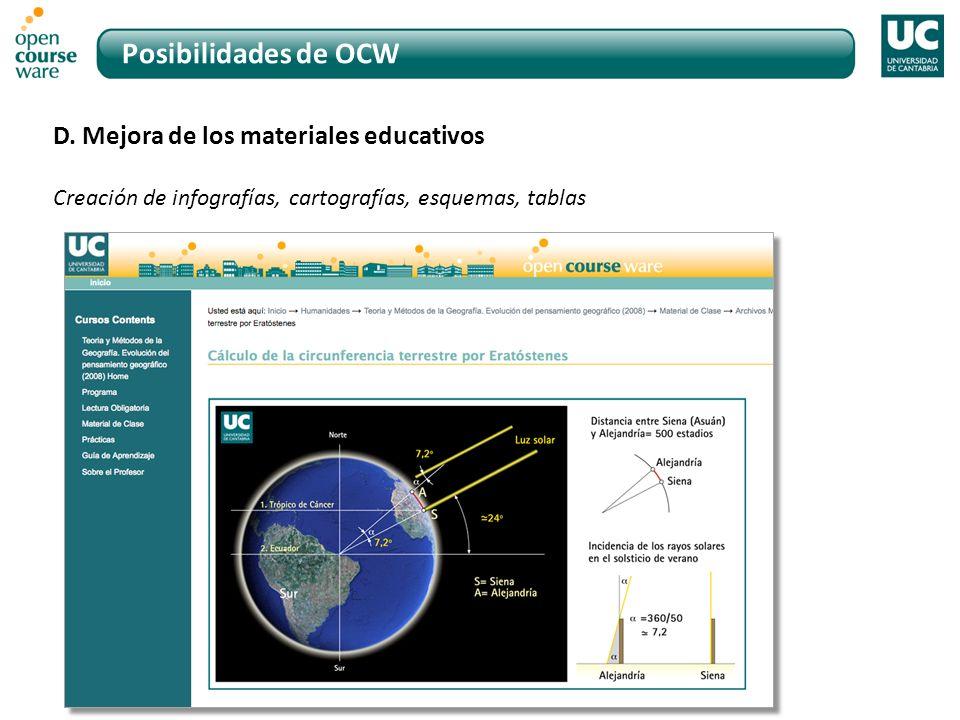 Posibilidades de OCW D.