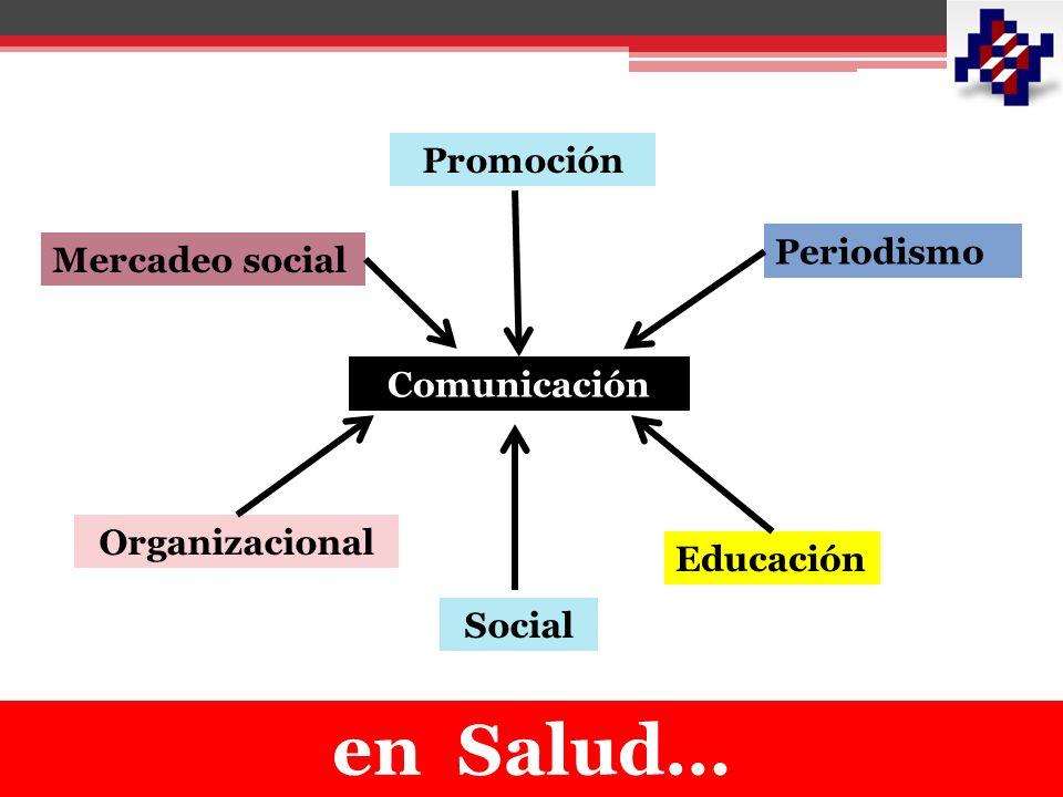Promoción Mercadeo social Periodismo Educación Comunicación Organizacional Social en Salud…