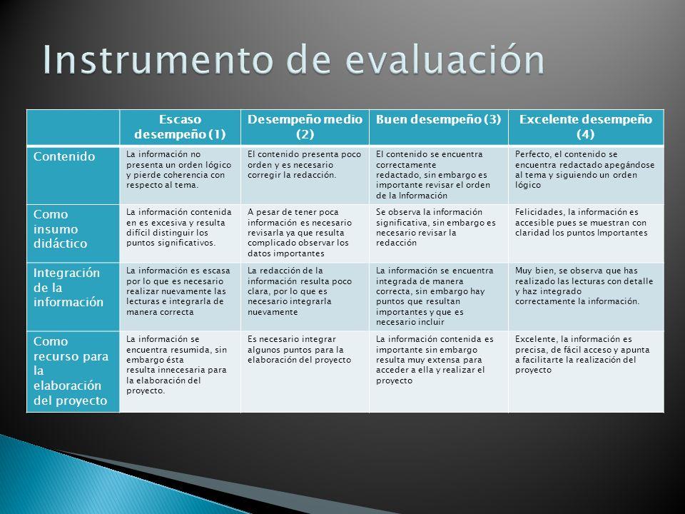 Escaso desempeño (1) Desempeño medio (2) Buen desempeño (3)Excelente desempeño (4) Contenido La información no presenta un orden lógico y pierde coherencia con respecto al tema.