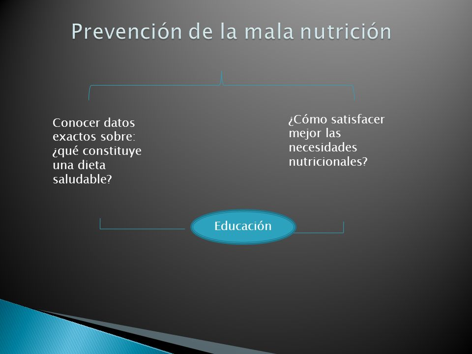 Conocer datos exactos sobre: ¿qué constituye una dieta saludable.
