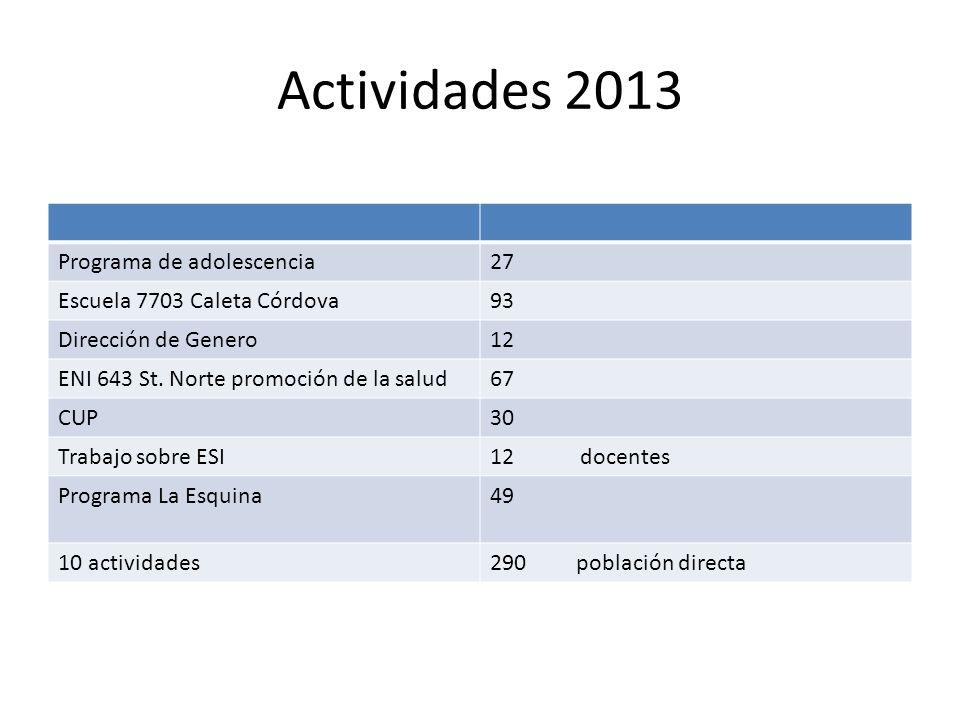 Actividades 2013 Programa de adolescencia27 Escuela 7703 Caleta Córdova93 Dirección de Genero12 ENI 643 St.