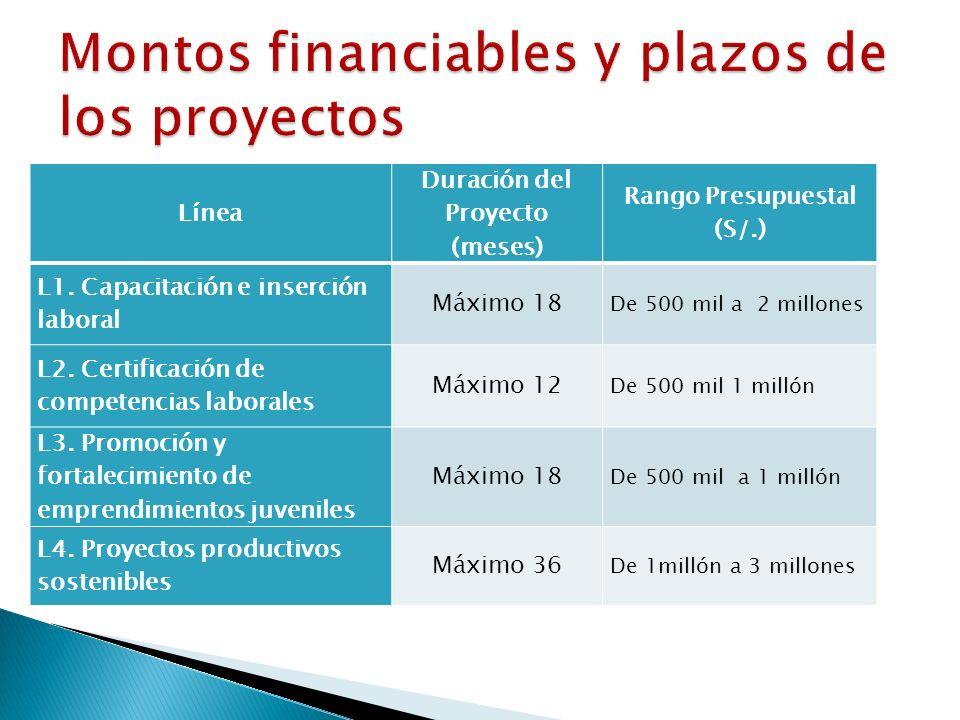 Línea Duración del Proyecto (meses) Rango Presupuestal (S/.) L1. Capacitación e inserción laboral Máximo 18 De 500 mil a 2 millones L2. Certificación