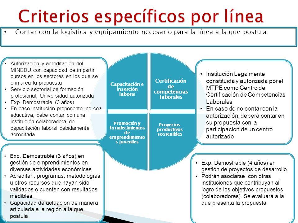 Capacitación e inserción labora l Certificación de competencias laborales Proyectos productivos sostenibles Promoción y fortalecimientos de emprendimi