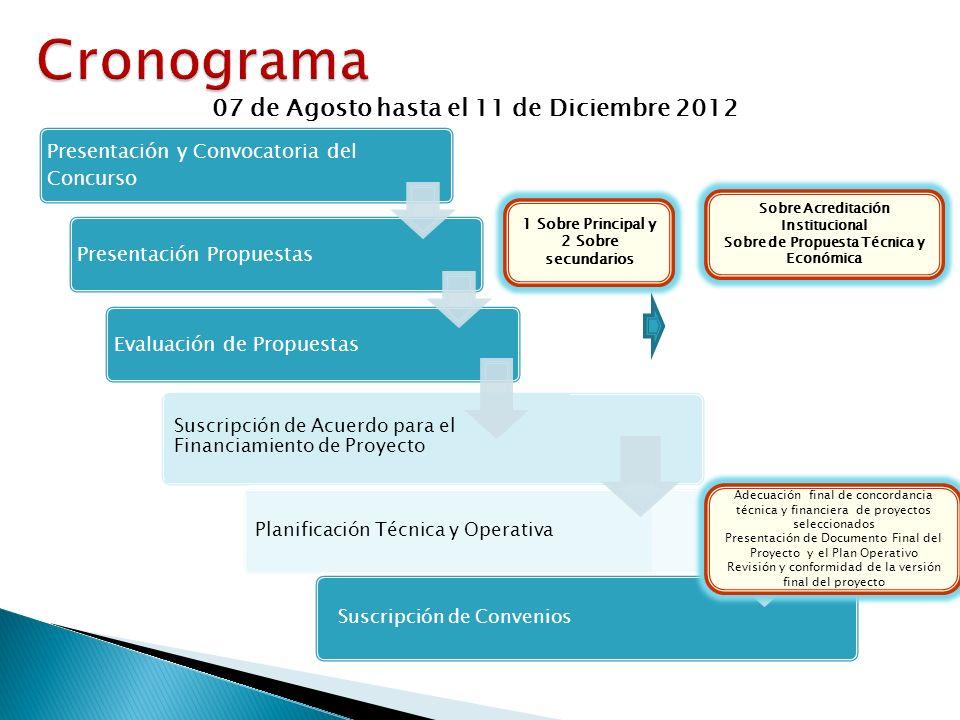 Suscripción de Acuerdo para el Financiamiento de Proyecto Presentación y Convocatoria del Concurso Presentación PropuestasEvaluación de Propuestas Pla