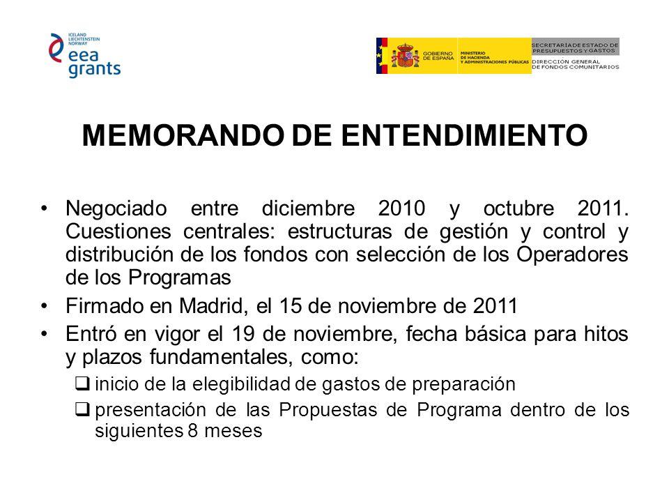 MEMORANDO DE ENTENDIMIENTO Negociado entre diciembre 2010 y octubre 2011. Cuestiones centrales: estructuras de gestión y control y distribución de los
