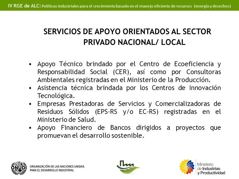 IV RGE de ALC: Políticas industriales para el crecimiento basado en el manejo eficiente de recursos (energía y desechos) SERVICIOS DE APOYO ORIENTADOS