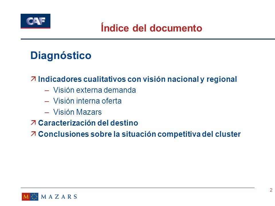 13 1.Carácter distribuidor del destino.2.Amplia oferta de negocios y centros de convenciones.