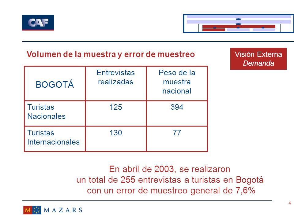 25 Conclusiones sobre la situación competitiva de San Andrés y Providencia ä La activación económica de Bogotá, ofrece una clara oportunidad de desarrollo del turismo de negocios y de congresos para Suramérica.