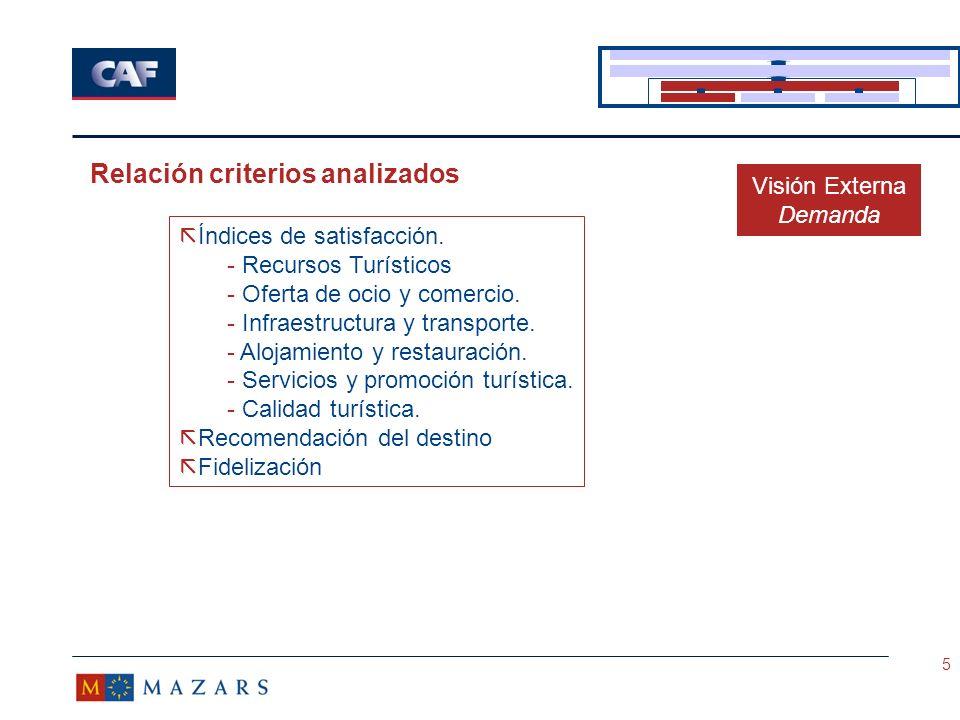 16 1.Existencia de distintos planes de desarrollo turístico local y de fondos asignados al destino (Plan de competitividad turística para Bogotá 2004- 2014).
