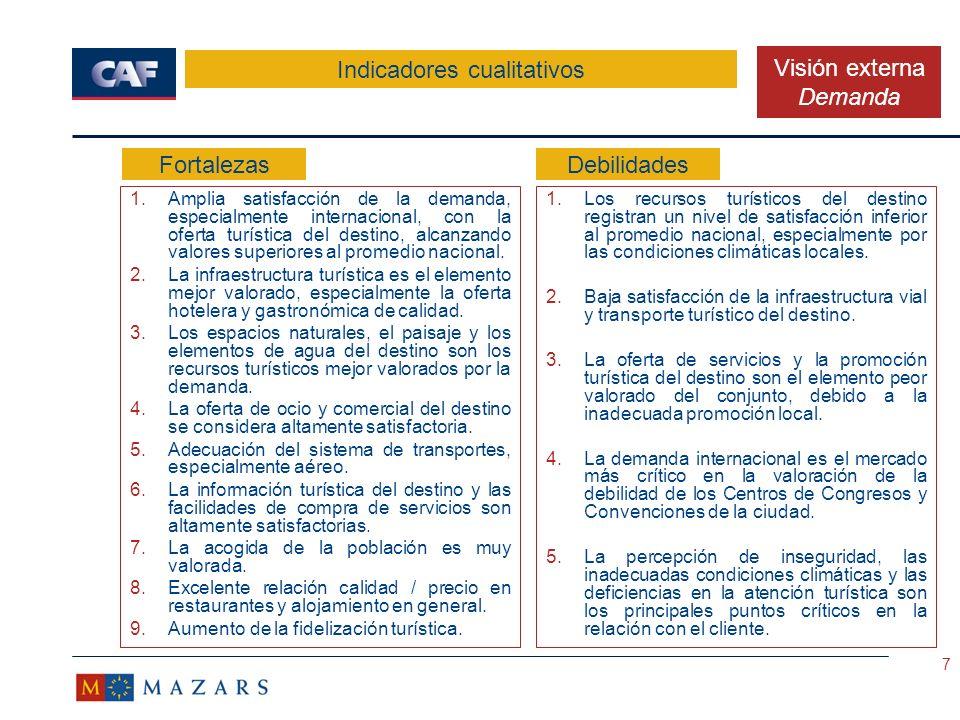 8 Visión Interna Oferta Relaciones actores ã Resultados de la relaciones por cluster.