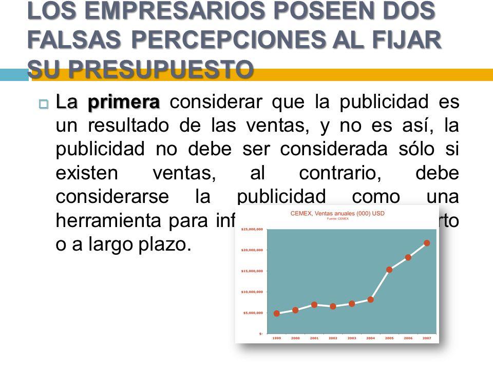 LOS EMPRESARIOS POSEEN DOS FALSAS PERCEPCIONES AL FIJAR SU PRESUPUESTO La segunda La segunda que la publicidad sólo puede generar ventas.