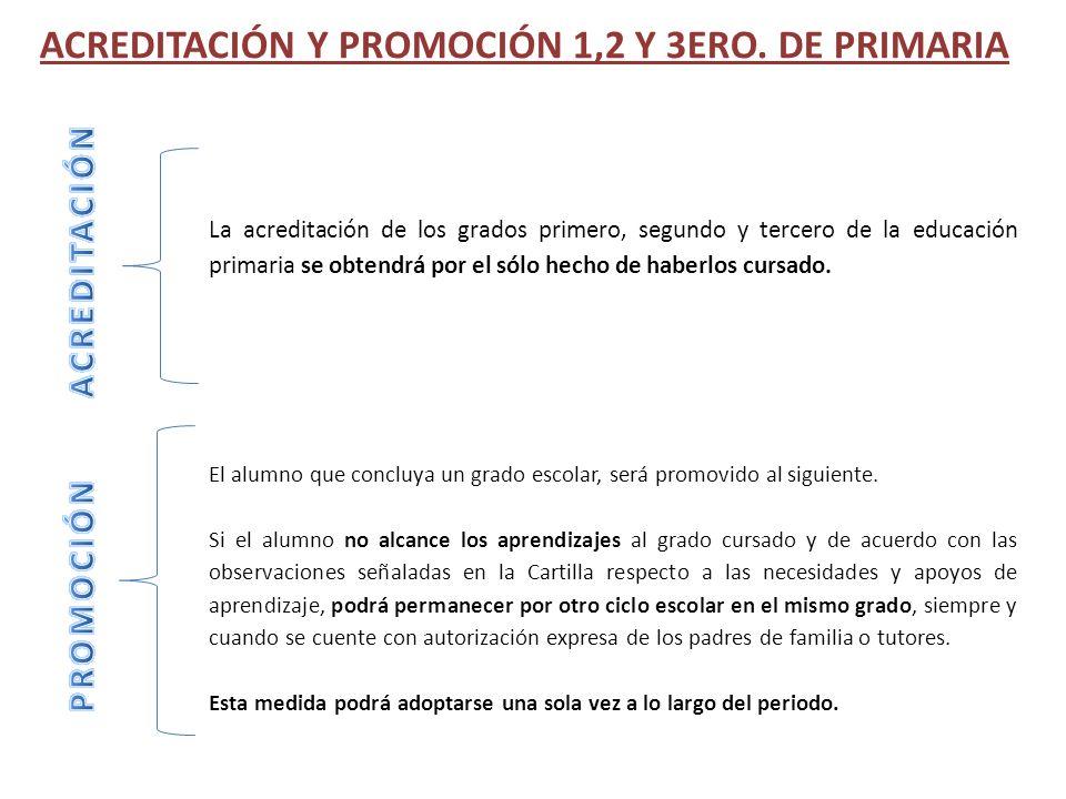 ACREDITACIÓN Y PROMOCIÓN 1,2 Y 3ERO. DE PRIMARIA La acreditación de los grados primero, segundo y tercero de la educación primaria se obtendrá por el