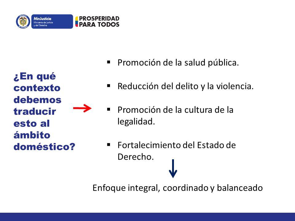 ¿En qué contexto debemos traducir esto al ámbito doméstico? Promoción de la salud pública. Reducción del delito y la violencia. Promoción de la cultur