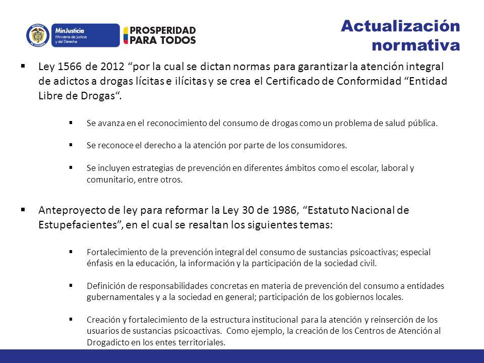 Ley 1566 de 2012 por la cual se dictan normas para garantizar la atención integral de adictos a drogas lícitas e ilícitas y se crea el Certificado de