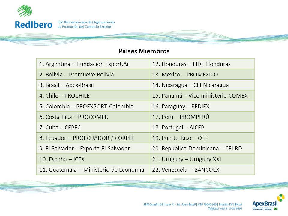 Países Miembros 1. Argentina – Fundación Export.Ar12. Honduras – FIDE Honduras 2. Bolivia – Promueve Bolivia13. México – PROMEXICO 3. Brasil – Apex-Br