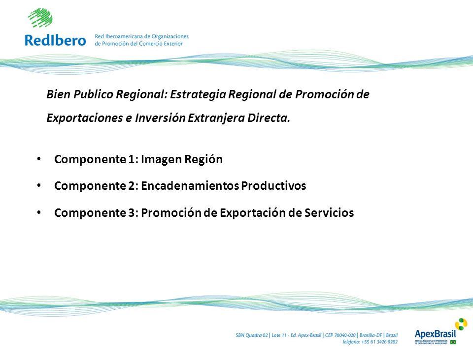 Bien Publico Regional: Estrategia Regional de Promoción de Exportaciones e Inversión Extranjera Directa. Componente 1: Imagen Región Componente 2: Enc