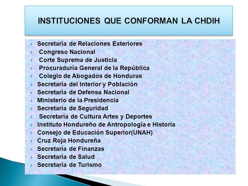 Secretaría de Relaciones Exteriores Congreso Nacional Corte Suprema de Justicia Procuraduría General de la República Colegio de Abogados de Honduras S