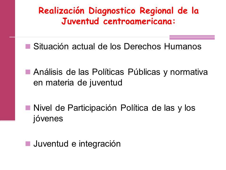 Realización Diagnostico Regional de la Juventud centroamericana: Situación actual de los Derechos Humanos Análisis de las Políticas Públicas y normativa en materia de juventud Nivel de Participación Política de las y los jóvenes Juventud e integración