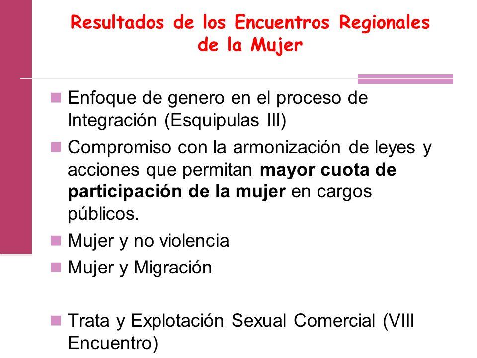 Resultados de los Encuentros Regionales de la Mujer Enfoque de genero en el proceso de Integración (Esquipulas III) Compromiso con la armonización de leyes y acciones que permitan mayor cuota de participación de la mujer en cargos públicos.