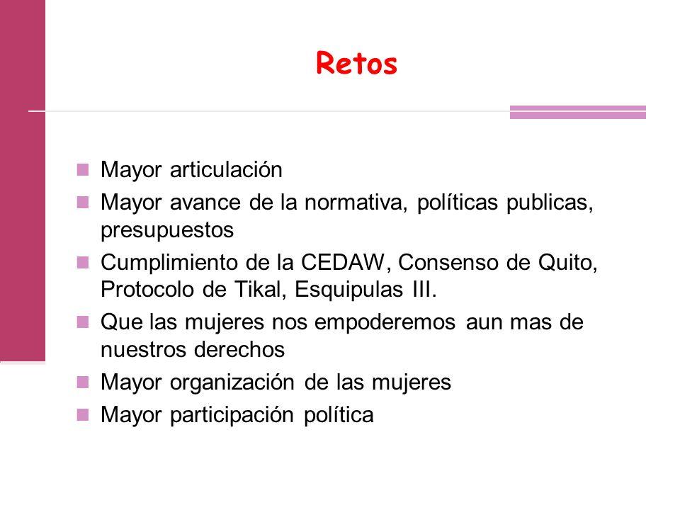 Retos Mayor articulación Mayor avance de la normativa, políticas publicas, presupuestos Cumplimiento de la CEDAW, Consenso de Quito, Protocolo de Tikal, Esquipulas III.