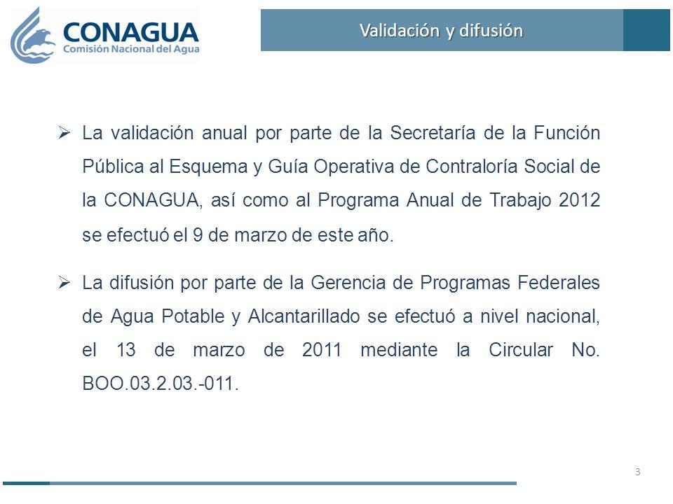 La validación anual por parte de la Secretaría de la Función Pública al Esquema y Guía Operativa de Contraloría Social de la CONAGUA, así como al Programa Anual de Trabajo 2012 se efectuó el 9 de marzo de este año.