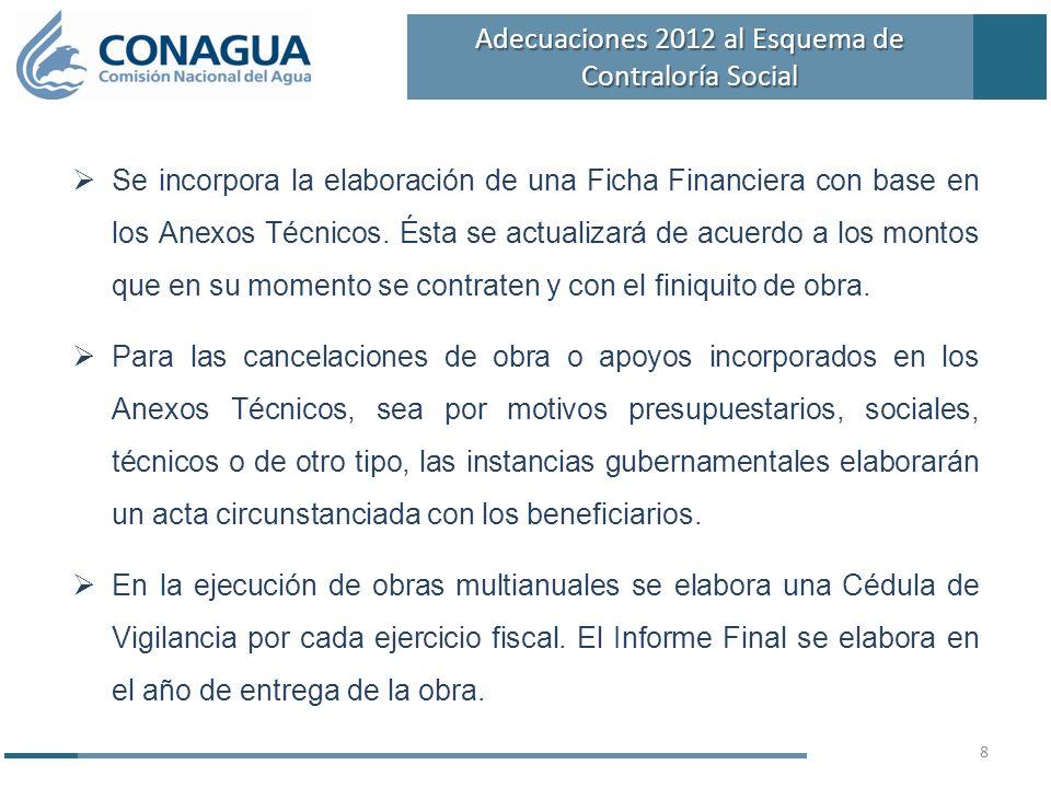 Se incorpora la elaboración de una Ficha Financiera con base en los Anexos Técnicos.