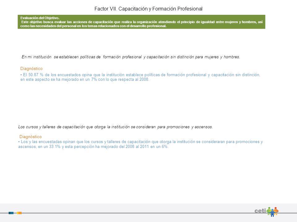 Factor VII. Capacitación y Formación Profesional En mi institución se establecen políticas de formación profesional y capacitación sin distinción para