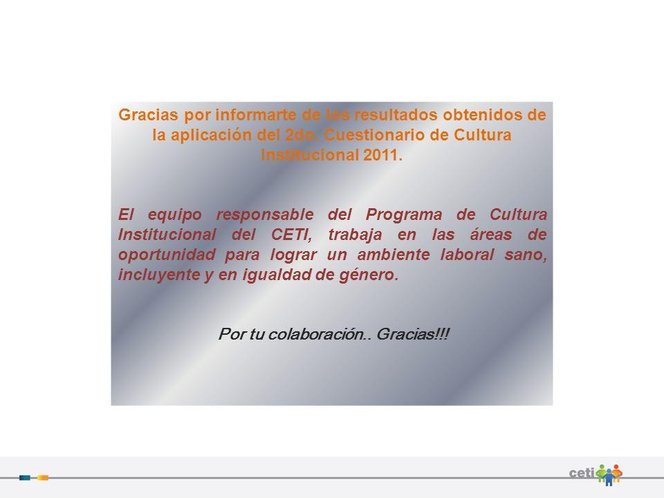 Gracias por informarte de los resultados obtenidos de la aplicación del 2do. Cuestionario de Cultura Institucional 2011. El equipo responsable del Pro
