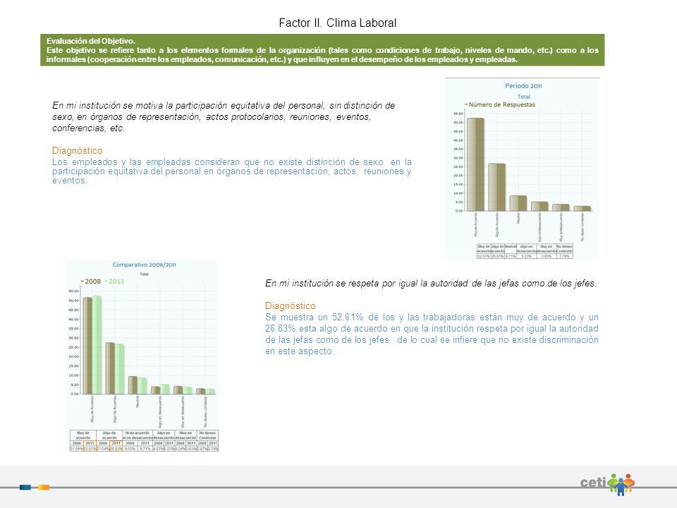 Gracias por informarte de los resultados obtenidos de la aplicación del 2do.