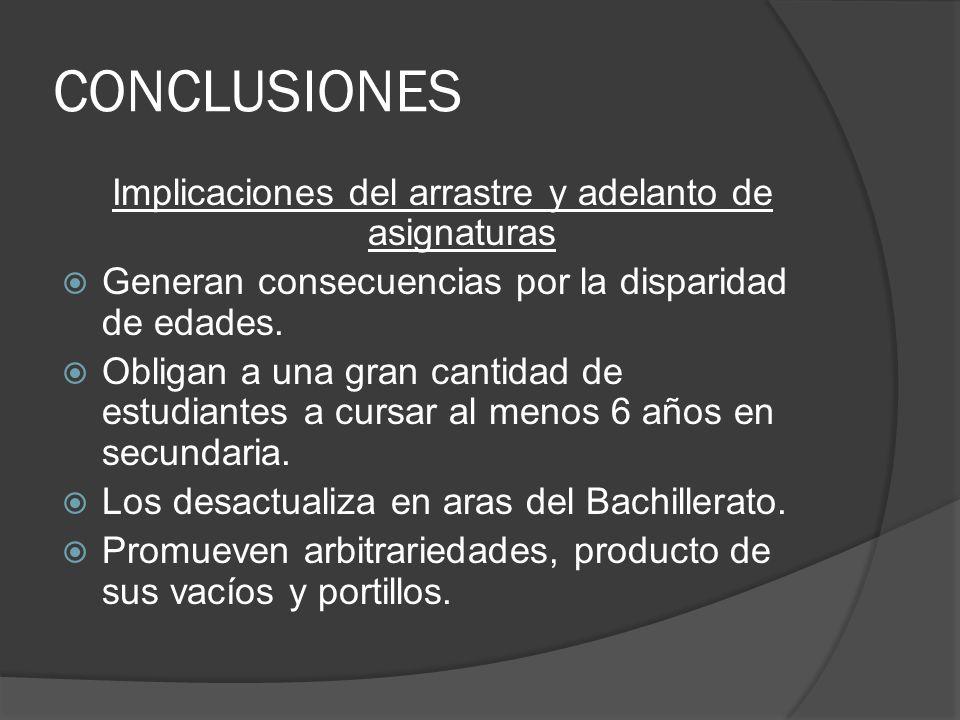 CONCLUSIONES Implicaciones del arrastre y adelanto de asignaturas Generan consecuencias por la disparidad de edades.