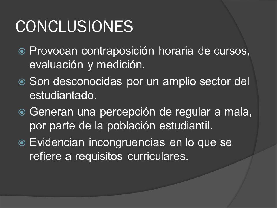 CONCLUSIONES Provocan contraposición horaria de cursos, evaluación y medición.