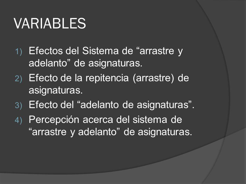 VARIABLES 1) Efectos del Sistema de arrastre y adelanto de asignaturas.