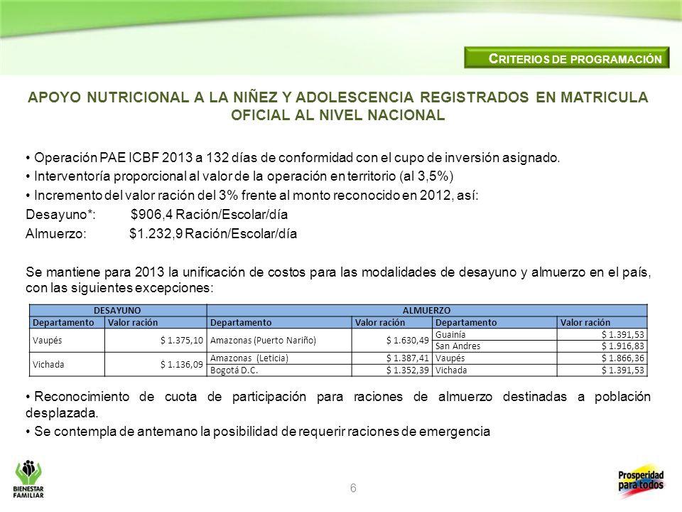 6 C RITERIOS DE PROGRAMACIÓN APOYO NUTRICIONAL A LA NIÑEZ Y ADOLESCENCIA REGISTRADOS EN MATRICULA OFICIAL AL NIVEL NACIONAL Operación PAE ICBF 2013 a