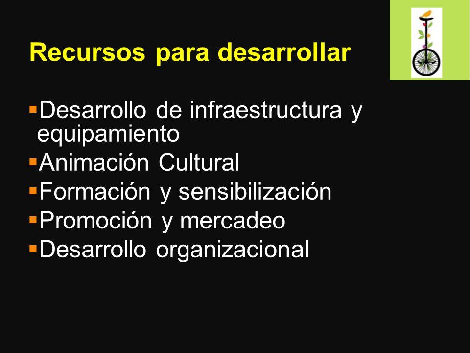 Recursos para desarrollar Desarrollo de infraestructura y equipamiento Animación Cultural Formación y sensibilización Promoción y mercadeo Desarrollo organizacional
