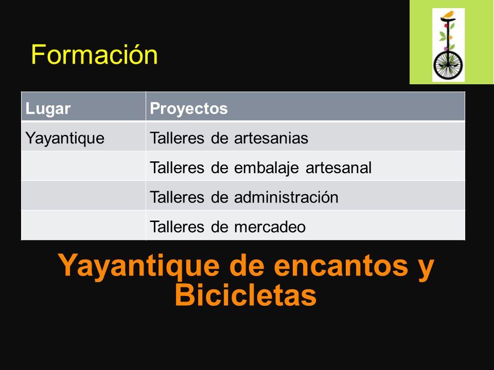 Formación LugarProyectos YayantiqueTalleres de artesanias Talleres de embalaje artesanal Talleres de administración Talleres de mercadeo Yayantique de encantos y Bicicletas