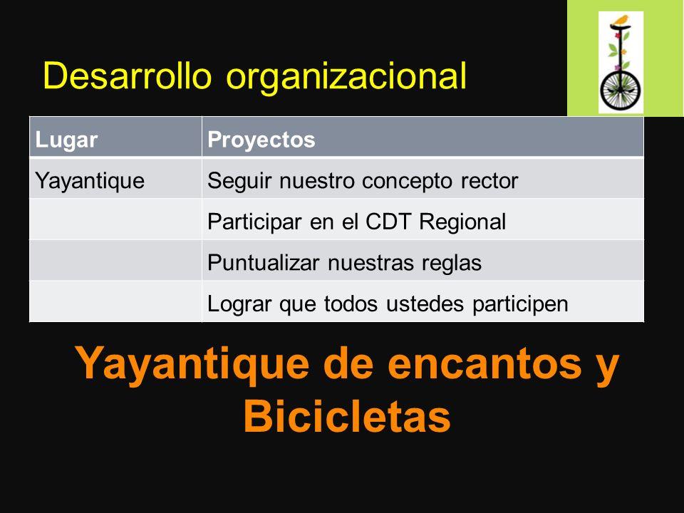 Desarrollo organizacional LugarProyectos YayantiqueSeguir nuestro concepto rector Participar en el CDT Regional Puntualizar nuestras reglas Lograr que todos ustedes participen Yayantique de encantos y Bicicletas