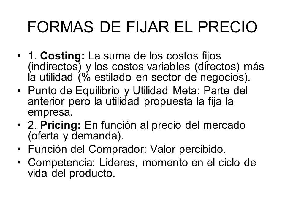 METODOLOGIA PARA DEFINIR EL PRECIO PRICING: Cotización base al mercado/competencia. Condiciones de oferta y demanda en el mercado. COSTING: A partir d