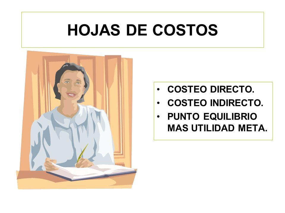 FORMAS DE FIJAR EL PRECIO 1. Costing: La suma de los costos fijos (indirectos) y los costos variables (directos) más la utilidad (% estilado en sector