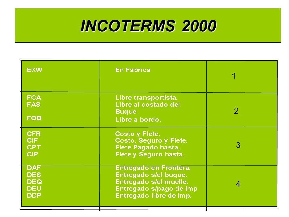 INCOTERMS: TERMINOS DE COMPRA VENTA INTERNACIONAL (1936, 1953, 1967, 1976, 1980, 1990 y 2000) INCOTERMS: TERMINOS DE COMPRA VENTA INTERNACIONAL (1936,