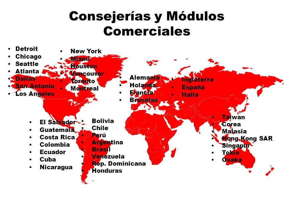 OBJETIVO: Identificar las formas de Promoción más utilizadas en el ámbito comercial internacional así como las ventajas competitivas entre unas y otra