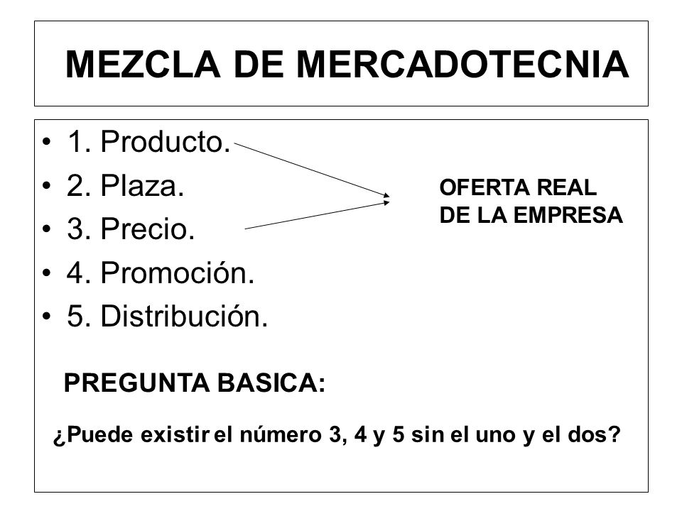 2. De afuera hacia adentro: 1 2 Empresa Mercado Enfoques de la Mercadotecnia