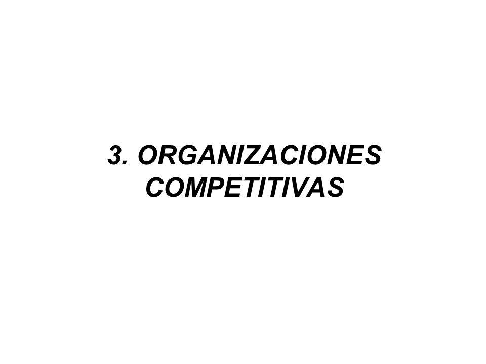 MEZCLA DE MERCADOTECNIA 1. Producto. 2. Plaza. 3. Precio. 4. Promoción. 5. Distribución. OFERTA REAL DE LA EMPRESA ¿Puede existir el número 3, 4 y 5 s