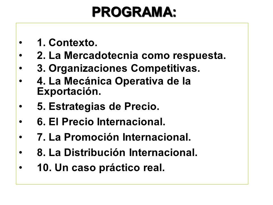 PUNTO DE PARTIDA: Información Cantidad o Volumen dedicado a la exportación.