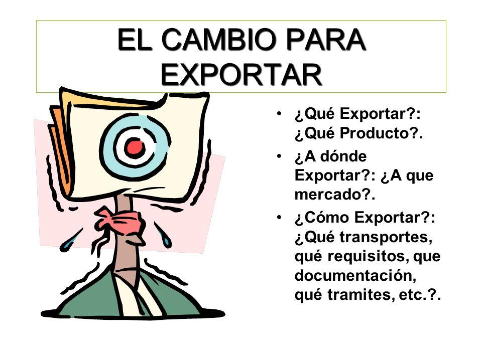 ACTITUD DEL EXPORTADOR: Claridad respecto de las Ventajas de Exportar. Cuidadoso en Cuanto a todos el Proceso. Conciente de Todo lo que debe de CAMBIA